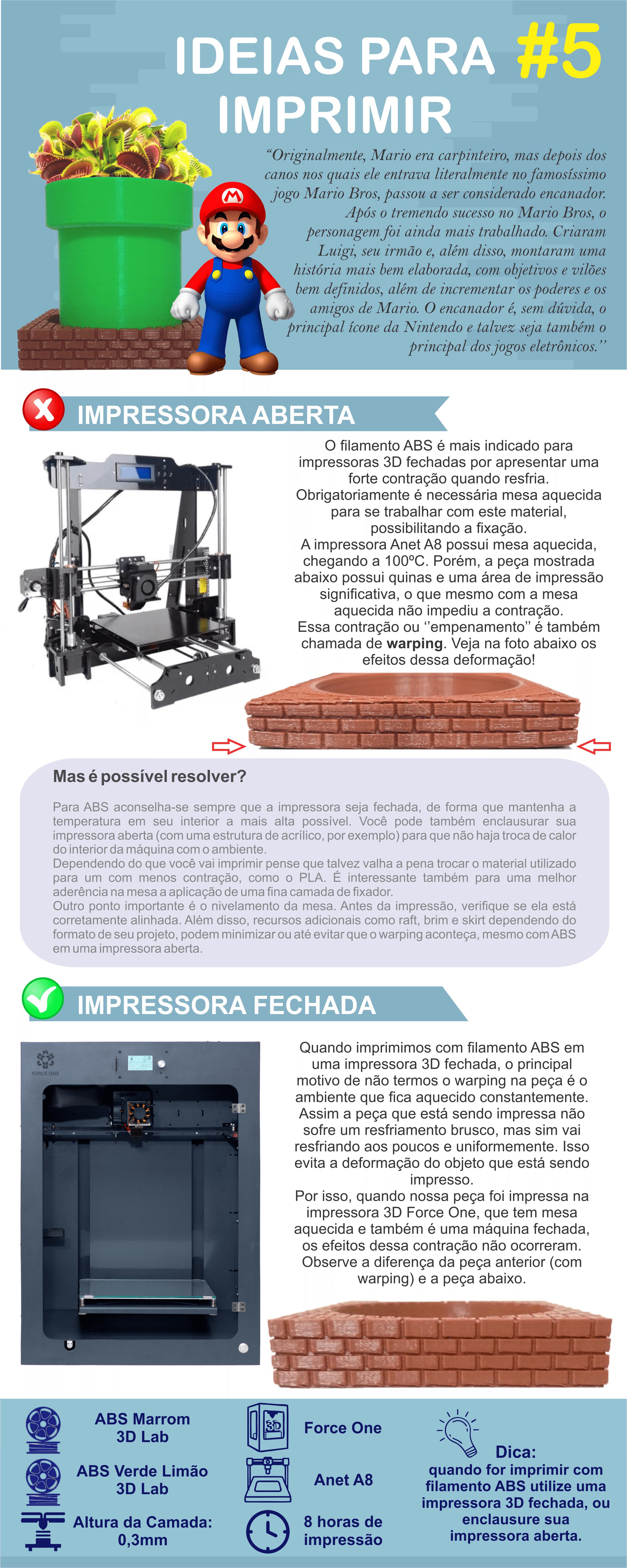 Ideias para imprimir – Capítulo 5