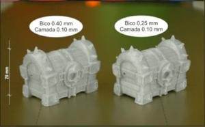 Impressão de miniaturas