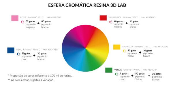 Esfera cromática pigmentos de resina