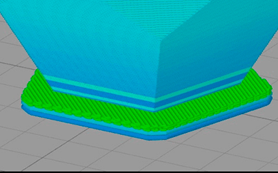 O que é Raft 3D